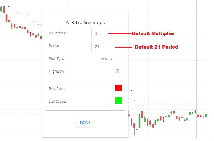 ATR trailing stops setting
