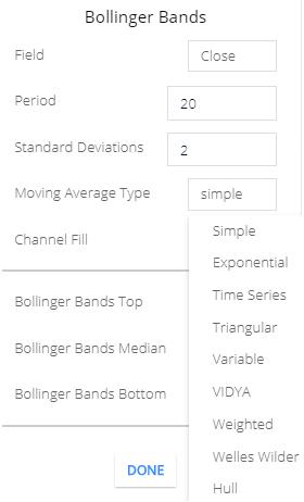 Bollinger bands simple
